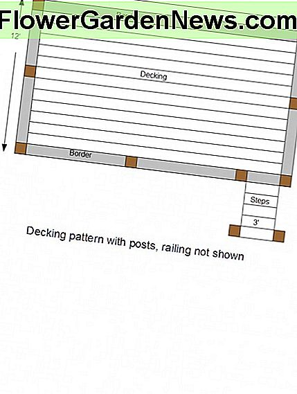 Decking border pattern with posts, railing not shown.