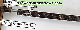Broken Garage Door Torsion Spring