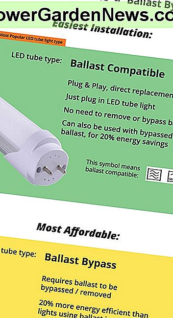 For almost all cases, Ballast Compatible LED tube lights are a better choice, due to their extremely easy installation. However, Ballast Bypass LED tube lights are lower cost, but require the ballast be bypassed.