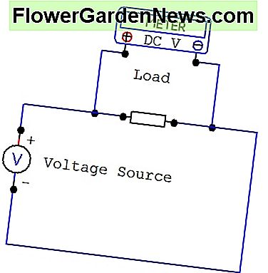 DMM connected in parallel with load to measure voltage across it