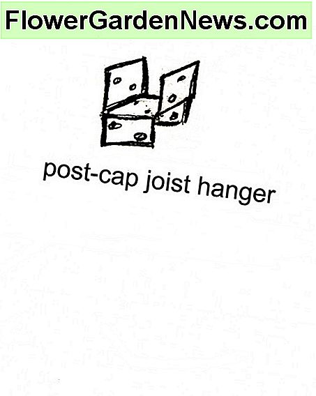 The post-cap joist hanger is used on the 4