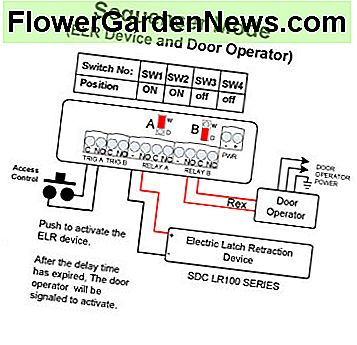 Excerpted from Security Door Controls (SDC) UR-1 Relay Board installation instructions.